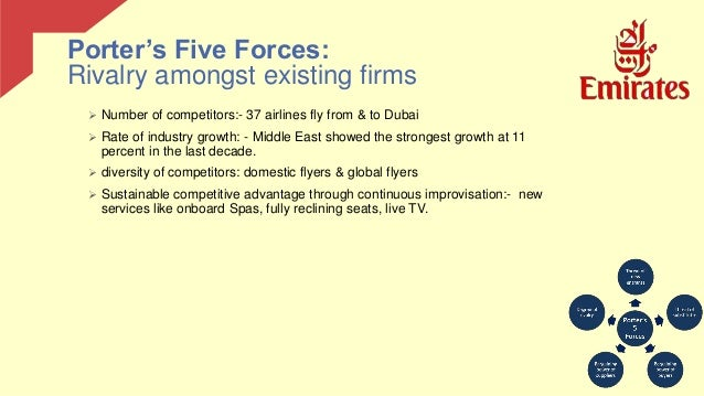 porter five forces analysis citibank uae Porter's five forces assess the threats to the profitability of your strategy and on michael porter's approaches to competitive analysis.