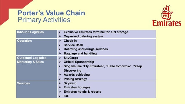 emirates airlines value chain analysis Leadership analysis: emirates airlines essay emirates strategic analysis 41 resource audit 16 42 value chain analysis 17 43 mc kinsey 7-s.