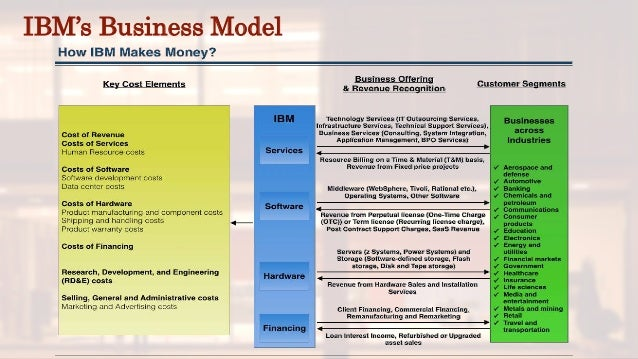business consulting case studies