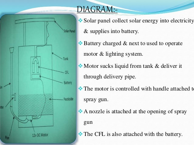 Solar spray pump with home lighting system