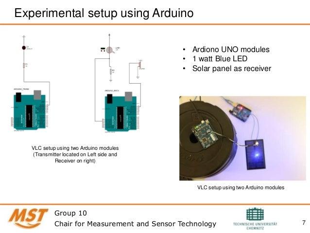 Implementation of Li-Fi using Arduino