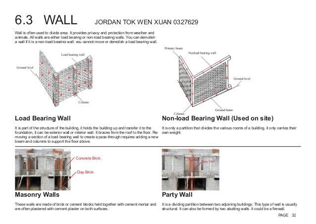 Building construction documentation concrete brick clay brick 2 party wall 1 page 32 32 platinumwayz
