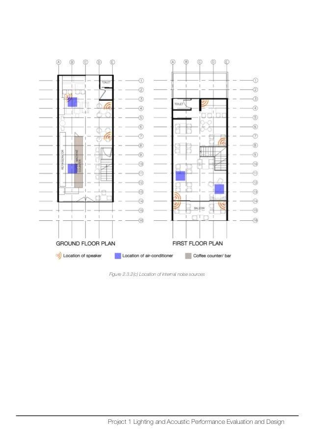 Acoustics pdf practice principles architectural and