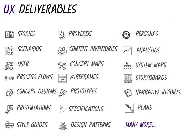 UX Basics & The ROI Of UX Slide 17