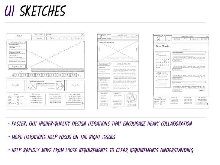 UX Basics & The ROI Of UX Slide 18