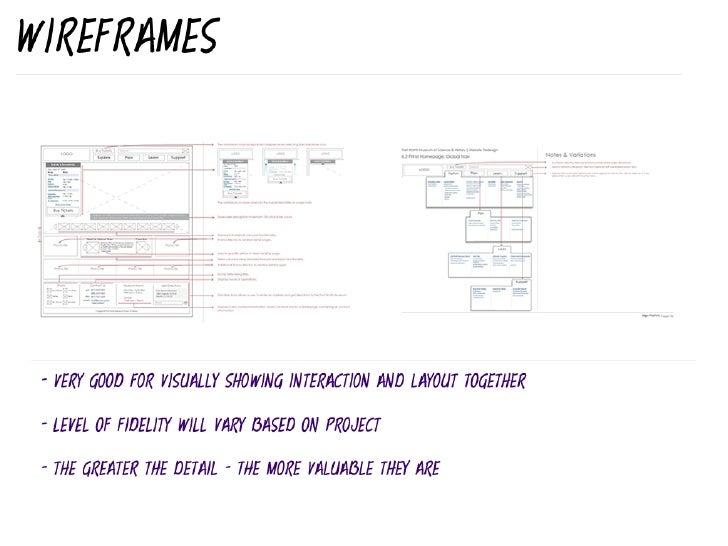 UX Basics & The ROI Of UX Slide 19
