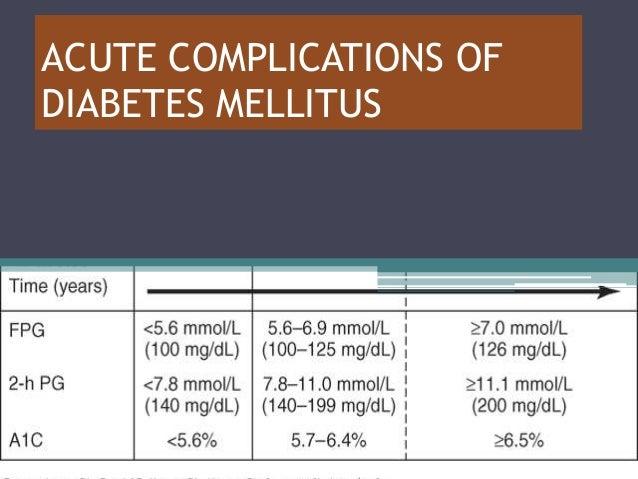 Final acute complications of diabetes mellitus   638 x 479 jpeg 57kB
