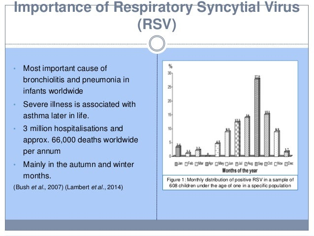an analysis of respiratory syncytial virus Hospitalization rates for respiratory syncytial virus  cord blood from yk delta newborns whose mothers gave consent was separated and frozen for future analysis.