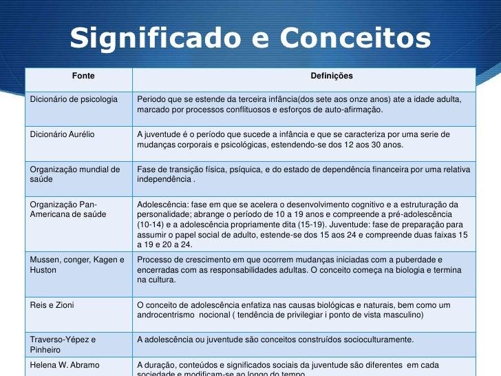 Significado e Conceitos<br />