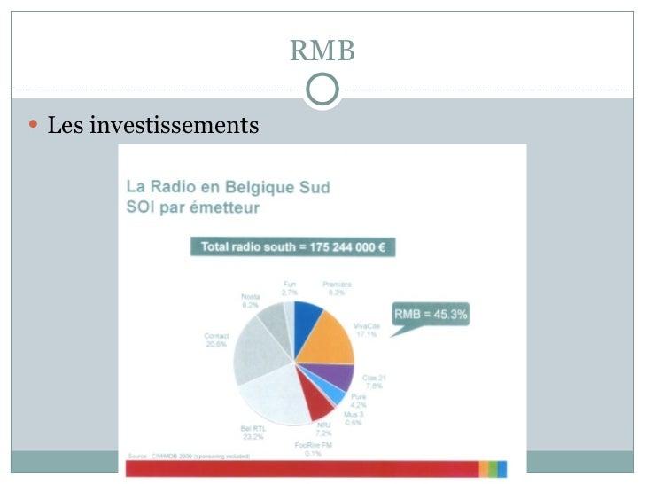 RMB <ul><li>Les investissements </li></ul>