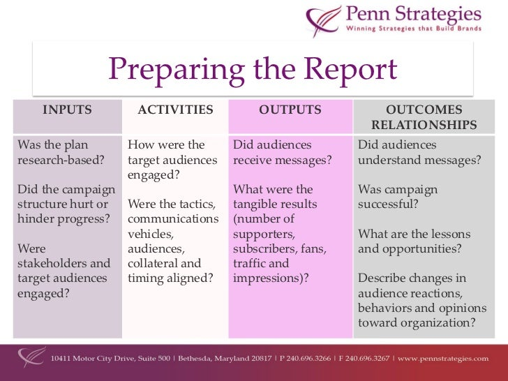 12 steps for successful pr campaign 2 unit 6: understanding public relations campaign planning 61: devising strategic plans for pr campaigns 1 campaign objectives the importance of planning.