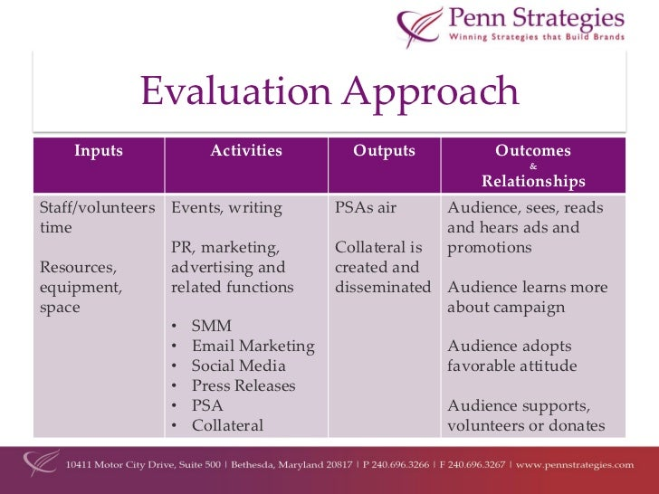 Evaluating Public Relations Campaigns – Evaluation Plan