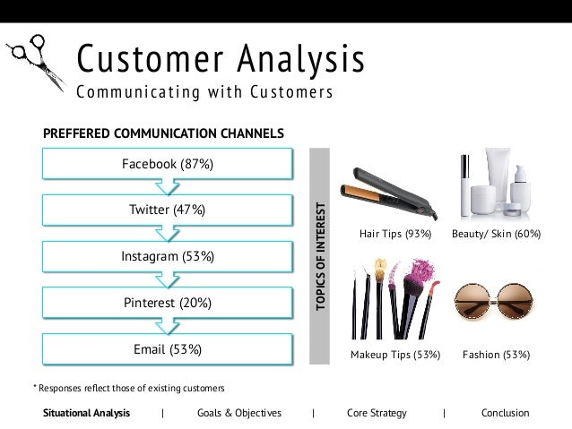 Creative Marketing Plans for Salons