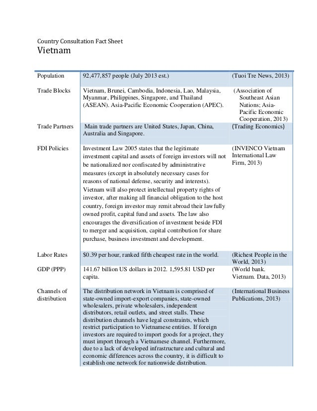 Country Consultation Fact Sheet  Vietnam Population  92,477,857 people (July 2013 est.)  (Tuoi Tre News, 2013)  Trade Bloc...
