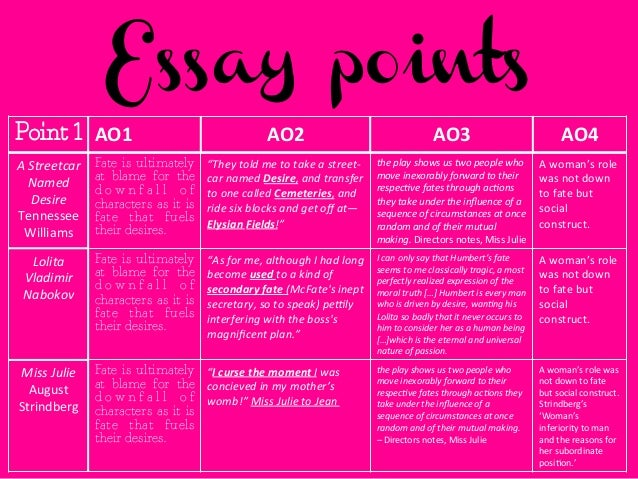 coursework essay proposal essay