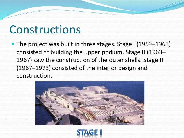 Sydney opera house for Stages in house construction