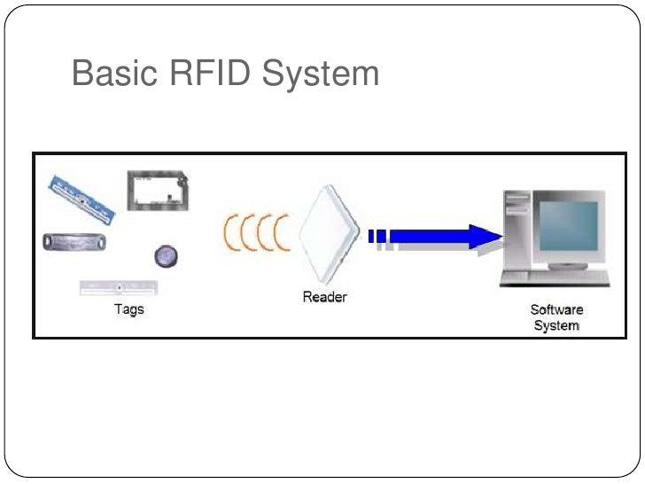 emerging technology rfid human tracking. Black Bedroom Furniture Sets. Home Design Ideas