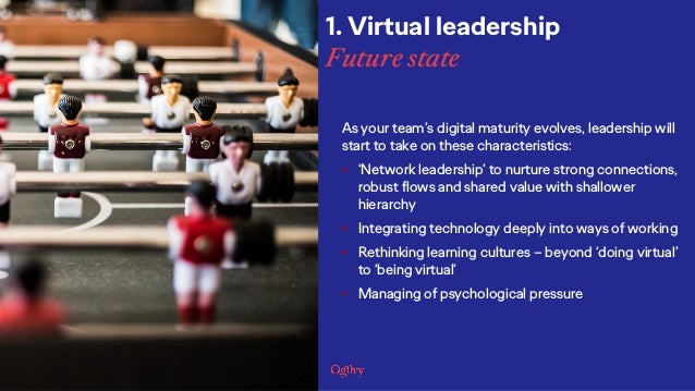 As your team's digital maturity evolves, leadership will start to take on these characteristics: • 'Network leadership' to...