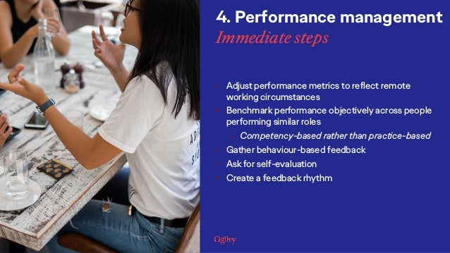 • Adjust performance metrics to reflect remote working circumstances • Benchmark performance objectively across people per...