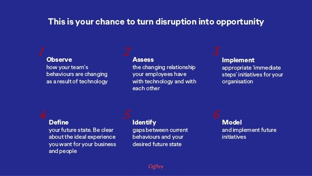 This is your chance to turn disruption into opportunity 1 2 3 4 5 6 Assess the changing relationship your employees have w...