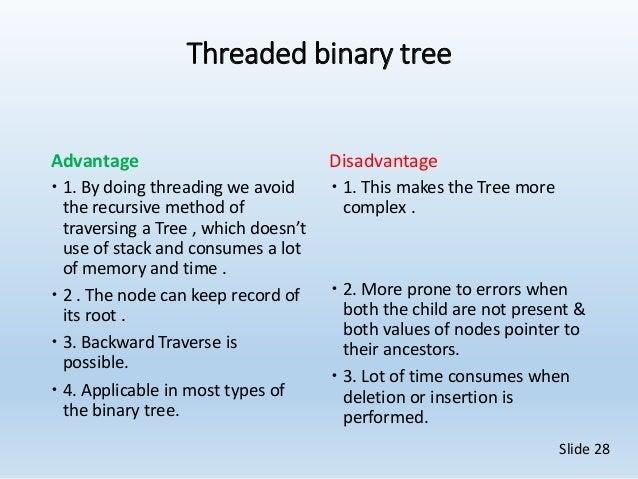 Horario de opciones binarias