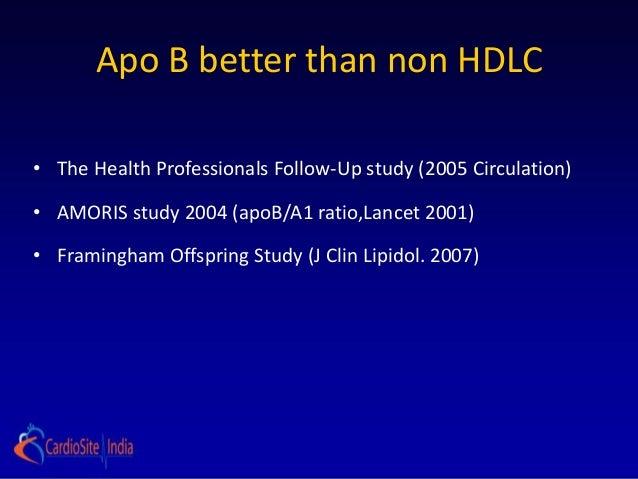 Framingham Heart Study (FHS), NHLBI Obesity Research ...