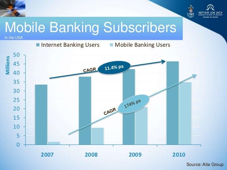 Mobile Banking SubscribersIn the USA                Internet Banking Users   Mobile Banking Users           50Millions    ...