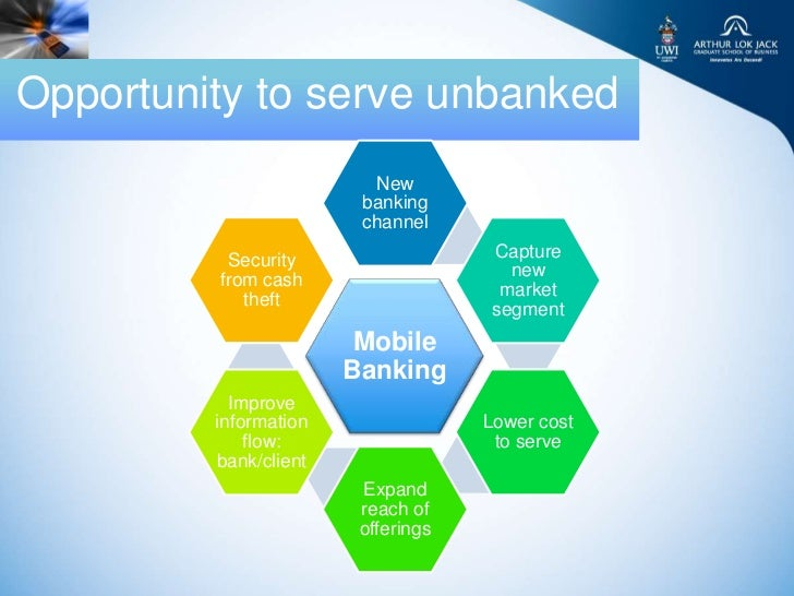 Opportunity to serve unbanked                         New                        banking                        channel   ...