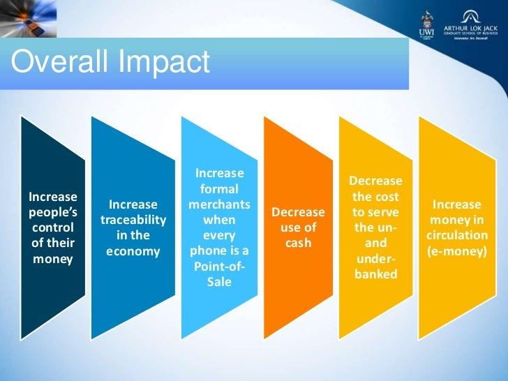 Overall Impact                             Increase                                                    Decrease           ...