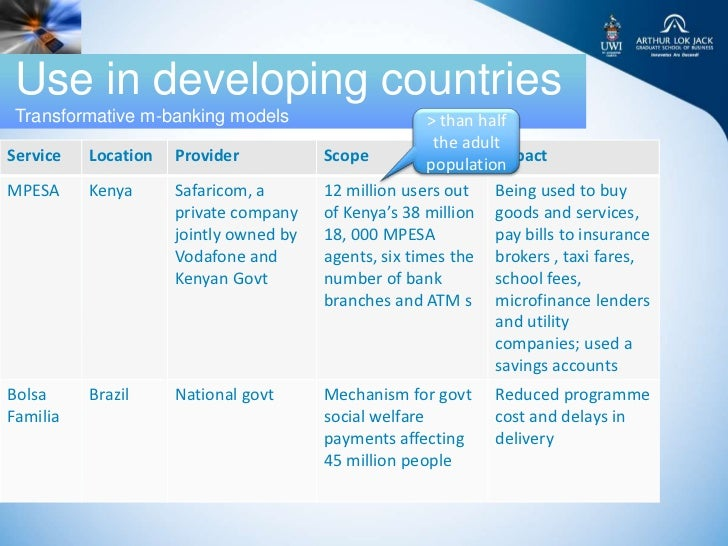 Use in developing countries Transformative m-banking models                       > than half                             ...