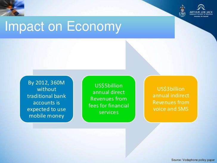 Impact on Economy    By 2012, 360M        US$5billion       without                              US$3billion              ...