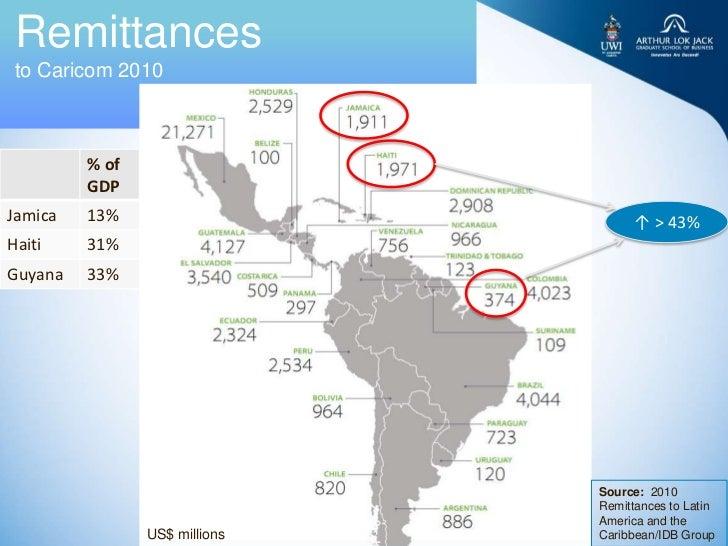 Remittances to Caricom 2010         % of         GDPJamica   13%                         ↑ > 43%Haiti    31%Guyana   33%  ...