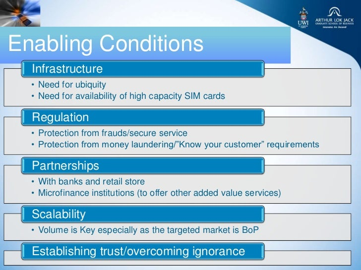 Enabling Conditions  Infrastructure  • Need for ubiquity  • Need for availability of high capacity SIM cards  Regulation  ...