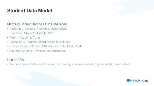 Integrating Banner: Transform Your Student Data
