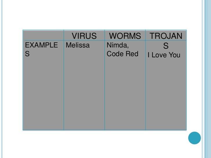 Trojan horse virus essay
