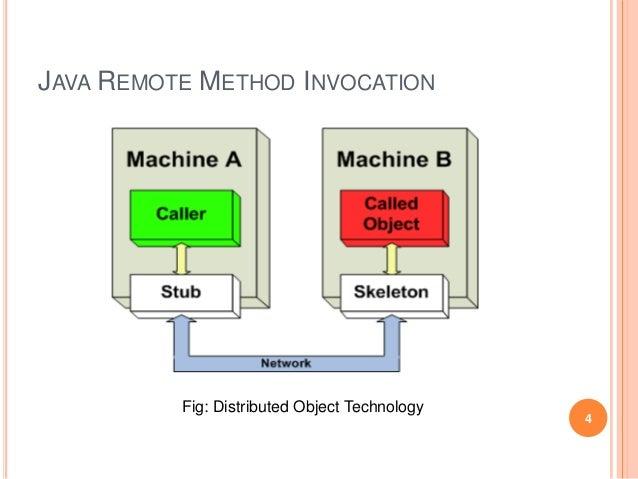 Java RMI Presentation
