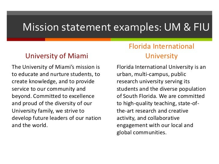 University Mission Statement Examples Images - example cover letter ...