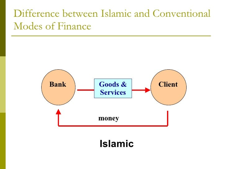 comparison of conventional and islamic bank structures The effect of financial structure on the financial performance of conventional and islamic banks in kenya ann  comparison of conventional and islamic banks' roe  33 ix list of abbreviations  this study is set out to find the effect that financial structure has on the financial performance of conventional banks as well as that of.
