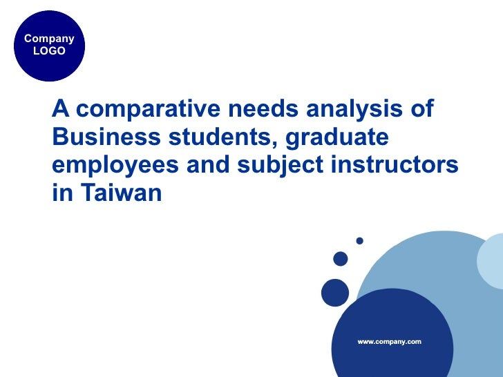 A comparative needs analysis of Business students, graduate employees and subject instructors in Taiwan