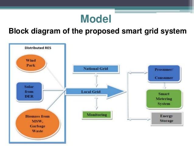 smart meter block diagram smartboard wiring diagram