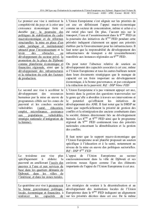 Valuation de la coop ration de l union europ enne avec - La chambre des preteurs de l union europeenne ...