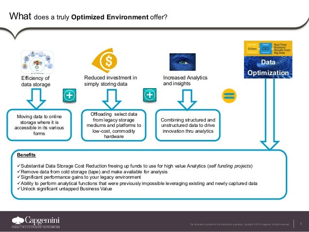 5The information contained in this document is proprietary. Copyright © 2014 Capgemini. All rights reserved. What does a t...