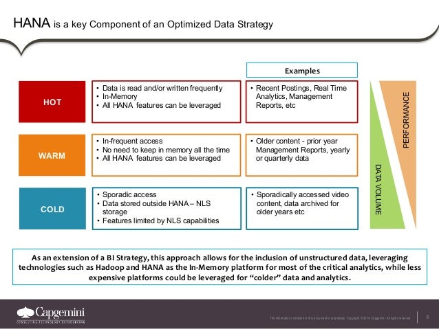 6The information contained in this document is proprietary. Copyright © 2014 Capgemini. All rights reserved. HANA is a key...