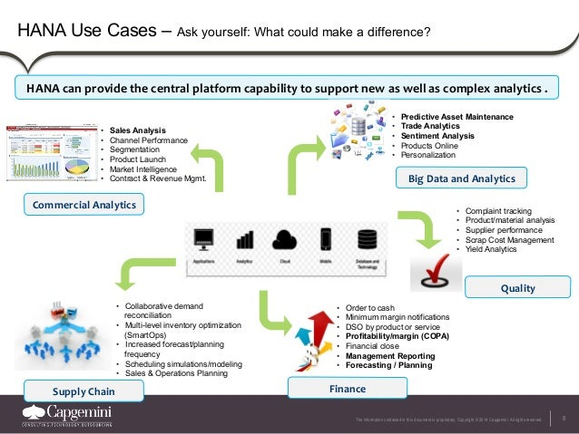 8The information contained in this document is proprietary. Copyright © 2014 Capgemini. All rights reserved. HANA Use Case...