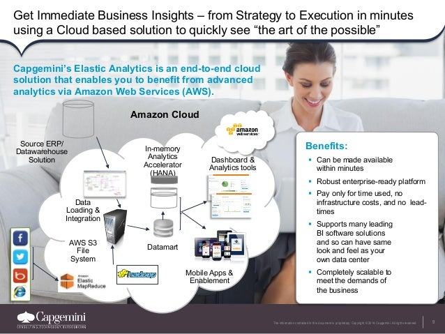 9The information contained in this document is proprietary. Copyright © 2014 Capgemini. All rights reserved. Amazon Cloud ...