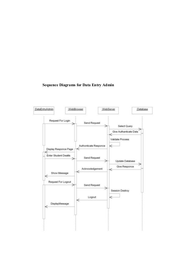 School management system sequence diagrams for admin 21 ccuart Images