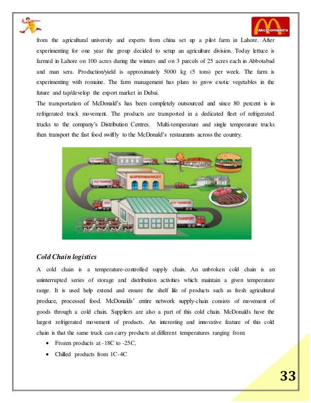 project report mcdonald supply chain As described in its latest worldwide corporate responsibility report and  mcdonald's supply chain model is one of the  accounting 201 final project paper.