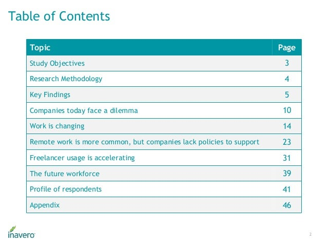 Table of Contents 2 Topic Page Study Objectives 3 Research Methodology 4 Key Findings 5 Companies today face a dilemma 10 ...