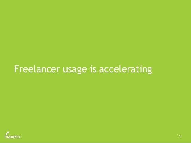 31 Freelancer usage is accelerating