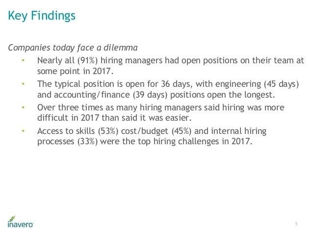 Key Findings 5 Companies today face a dilemma • Nearly all (91%) hiring managers had open positions on their team at some ...